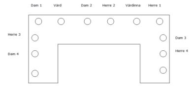540599398f62 Bordsplacering hästskobord och 18 gäster, vett och etikett - Vett ...